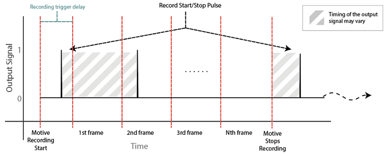 File:OptiHub Output RecordingPulse 30.png